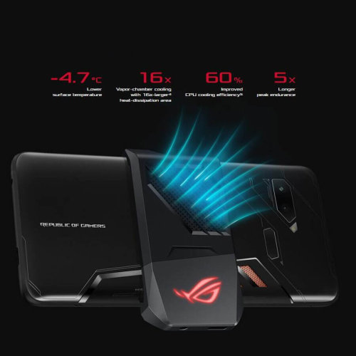 Mobitel ASUS ROG Phone II Strix Edition